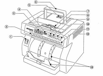 инструкция Magner 35s - фото 6